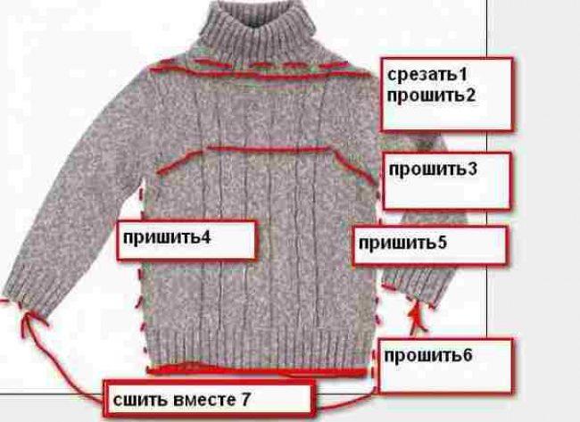 Схема изготовления лежанки из свитера