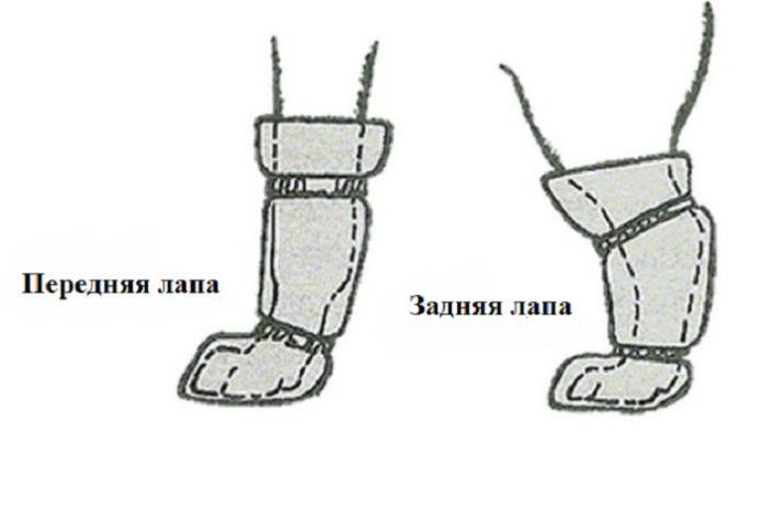 обувь для собак своими руками